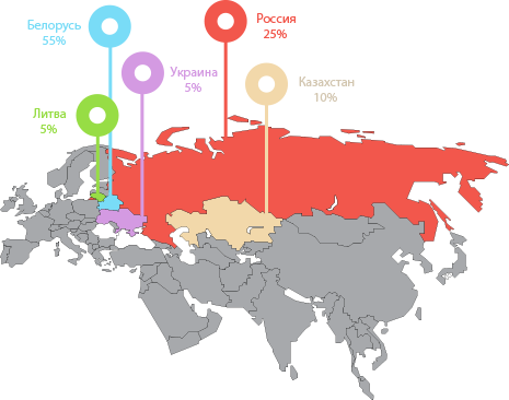 prod-map